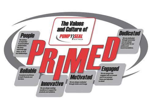 primed-500pxs